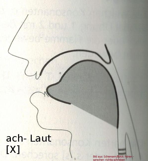 ach-Laut