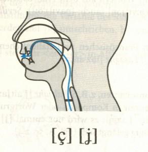 Bild aus: Krech et. al: Deutsches Aussprachewörterbuch